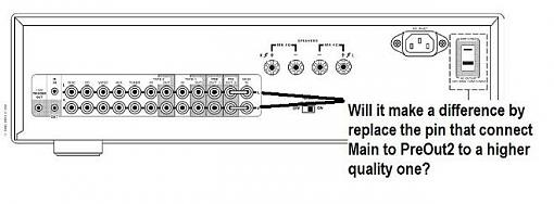 Changing pin that connect Main to Preout2 for Int. Amp?-c352_jumper.jpg