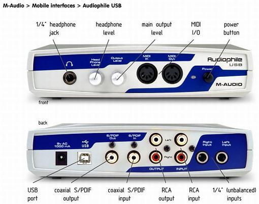 Laptop as Digital Media Hub-audiophileusb.jpg