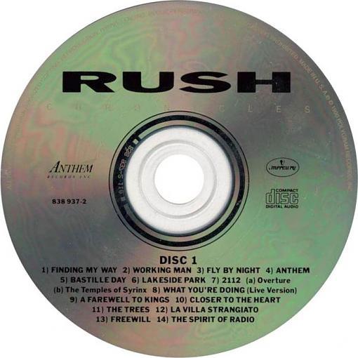 Now Playing....-rush-chronicles-cd1-700x700.jpg