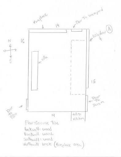 Need suggestions on a new HTS setup-layout.jpg