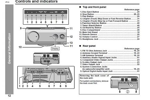 Can audio signal be routed thru HDTV then to receiver instead of straight to receiver-htx1.jpg