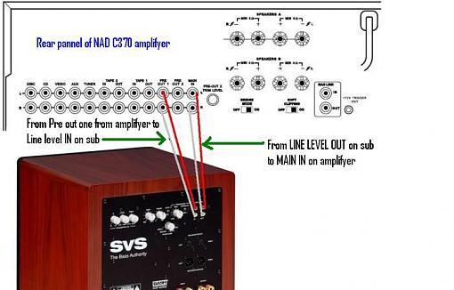 Wiring Subwoofer for 2-Channel-nolans-sub-hookup.jpg