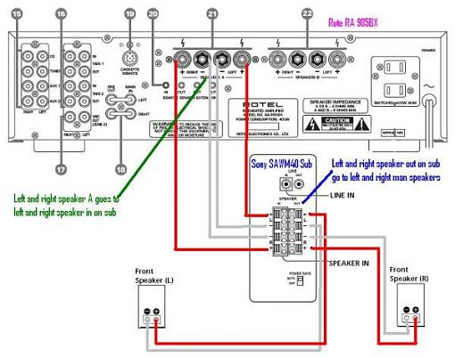 Wiring Subwoofer for 2-Channel-rotel.jpg