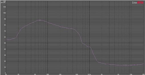 Which Subwoofer with Paradigm Studio 100s 0 limit-dayton.jpg